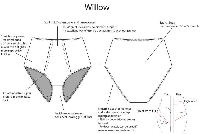 Willow pattern comparison details