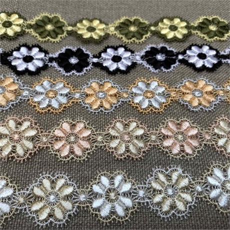 Decorative Trimmings